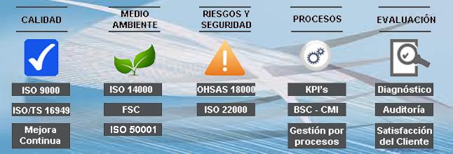 Consultoria ISO 9000, ISO 14000, OHSAS 18000, ISO 22000, Cadena de Custodia FSC, Auditorias