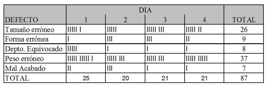 Tipos de Investigación | Raul Rodea - Academia.edu